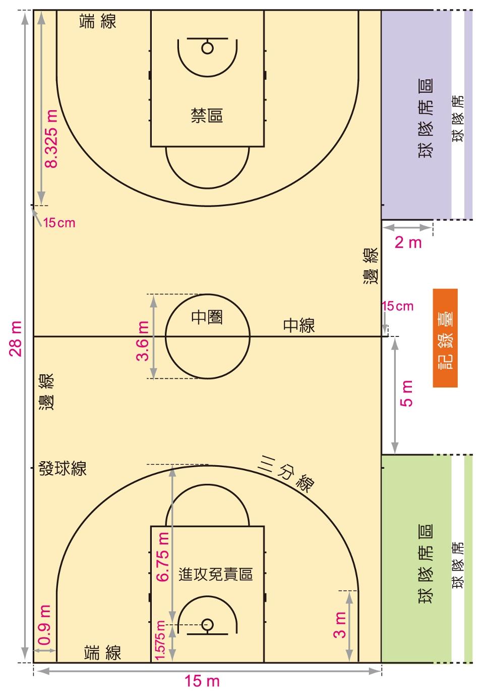 篮球场场地平面图
