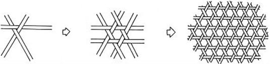 "<p><span style=""font-size:28px;"">六角孔編法</span></p>"