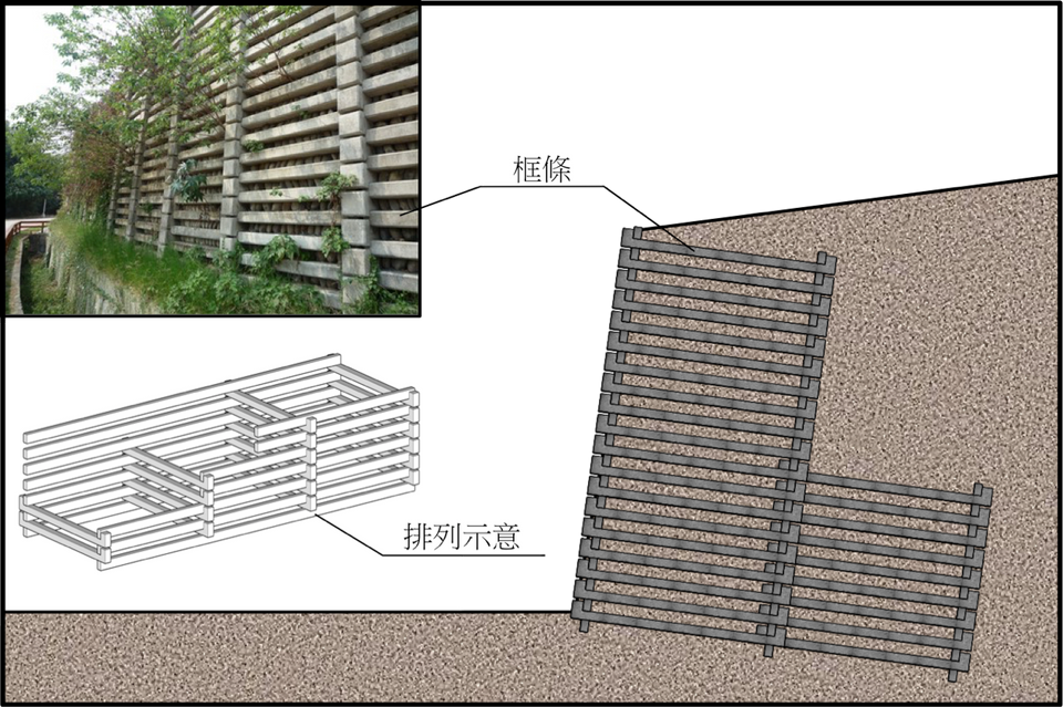<p>框條擋土牆(陳鵬元繪製,照片來源:高雄都會公園簡訊&nbsp;)</p>
