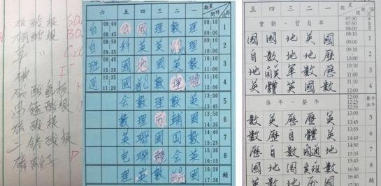 <p>左:&nbsp;國中&nbsp;右:&nbsp;高三筆跡</p>