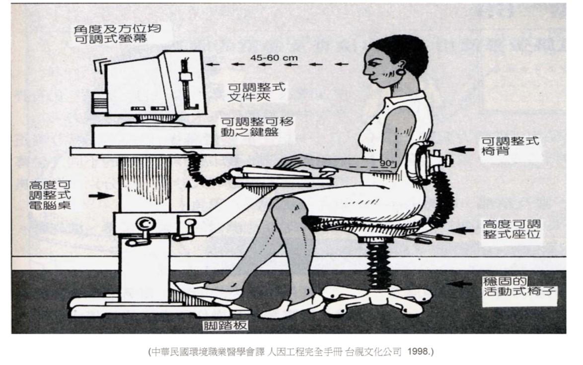 <p><i><b>電腦工作站規劃與設計&nbsp;</b></i></p>